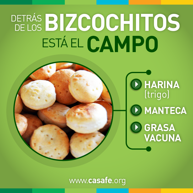 Detras de los bizcochitos agroquimicos y alimentos
