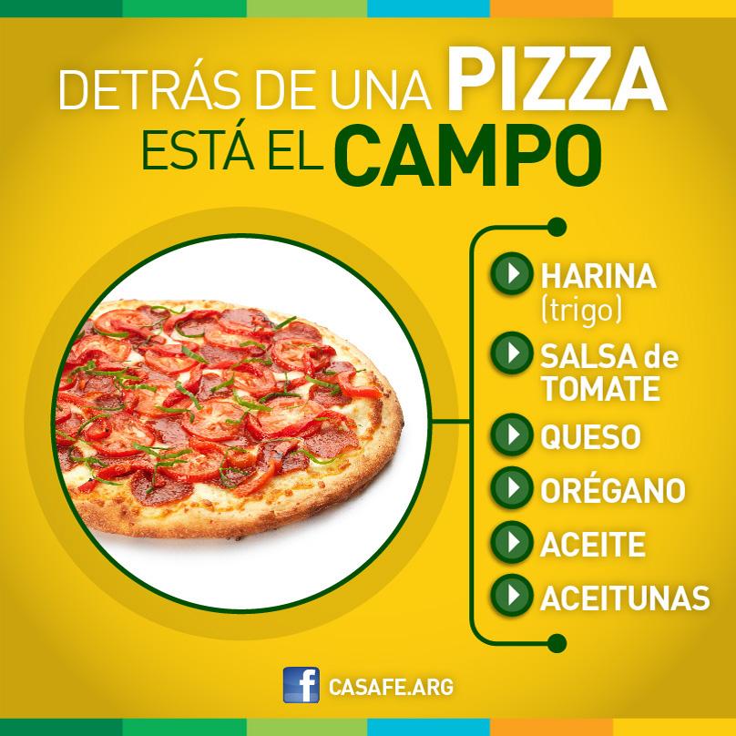 Detras de una pizza agroquimicos y alimentos