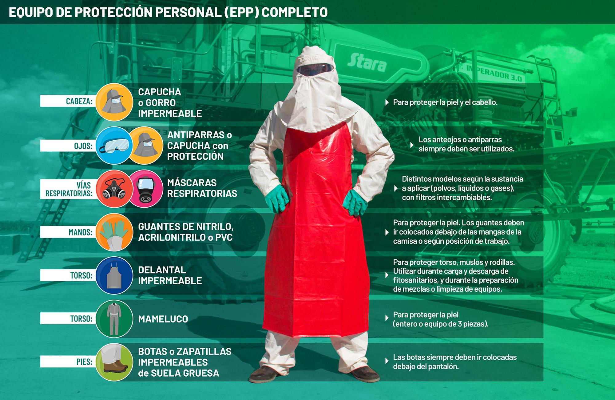 equipo de protección personal (EPP) completo Casafe